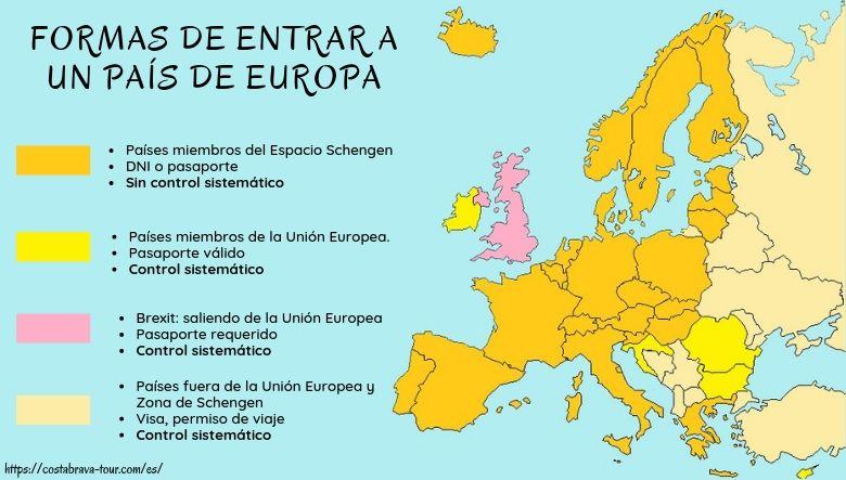 Trámites de entrada a España